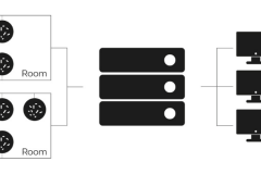 Acquifer HIVE configuration example 2