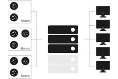 Acquifer HIVE configuration example 3