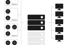 Acquifer HIVE configuration example 4
